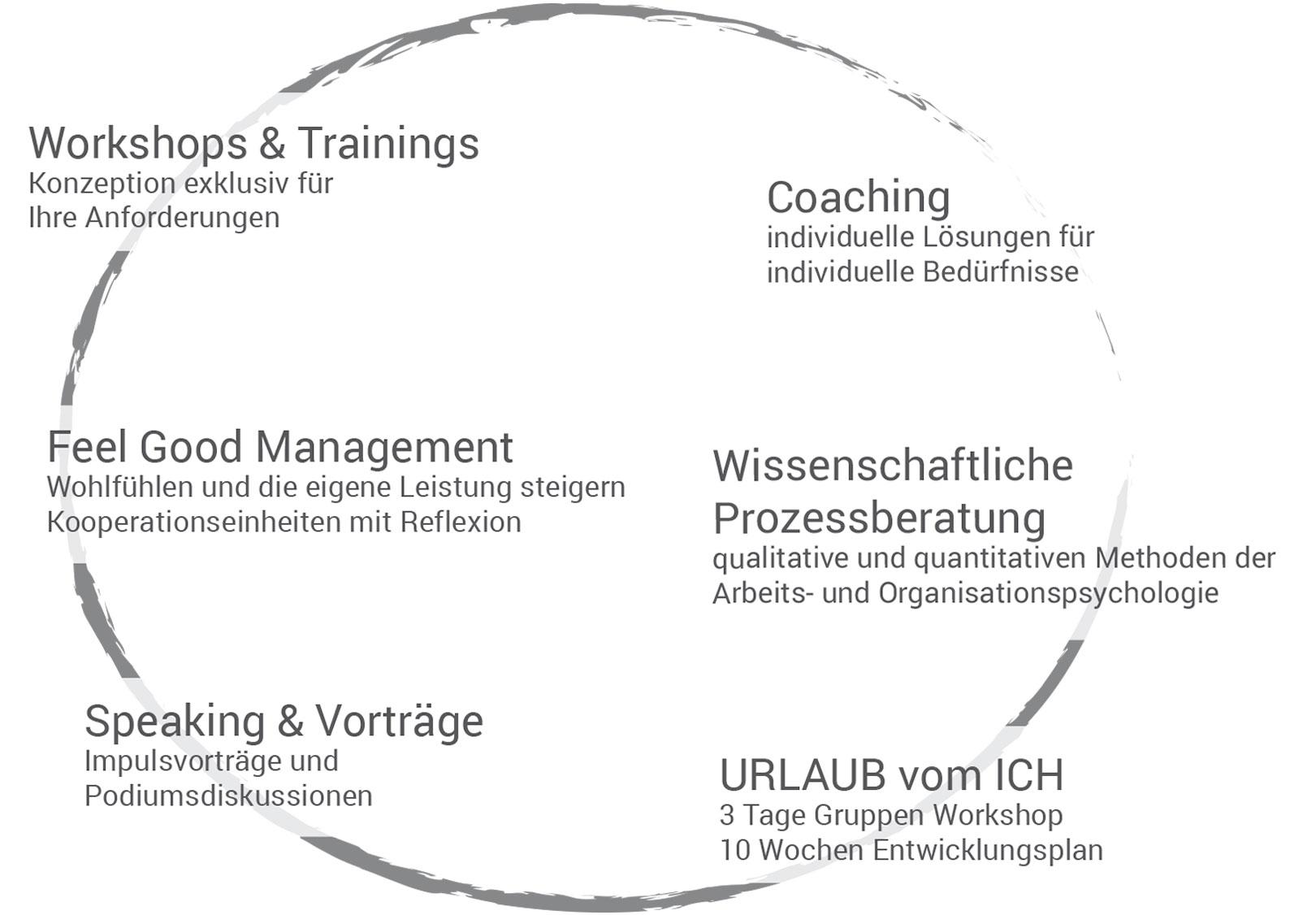 HEINRICH & WIPPERMANN – Klarheit gewinnen – Zukunft gestalten